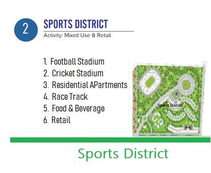 Sports District