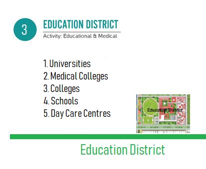 Education District