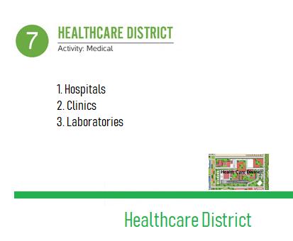 Healthcare District